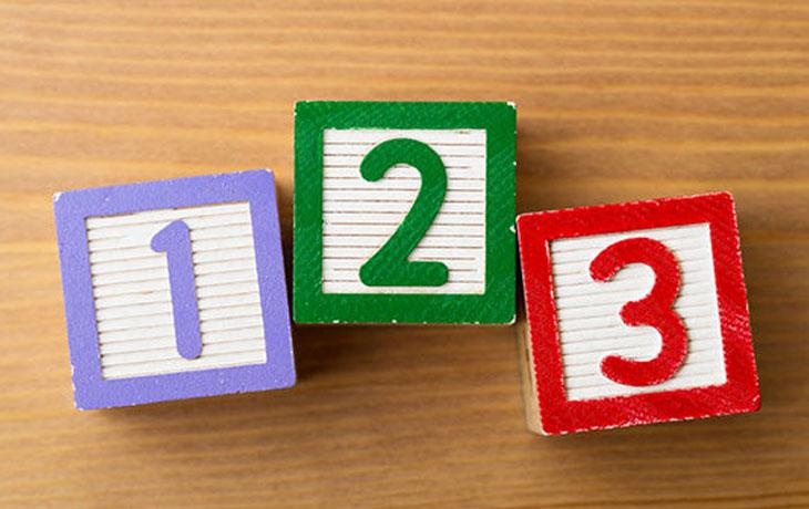 Numerologie ist die Jahrhunderte alte Wissenschaft der Zahlen.